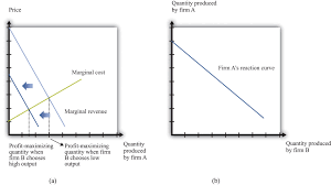 marginal costs microeconomics theory through applications 1 0 flatworld