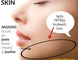 Light Therapy For Skin Red Light Therapy For Collagen Boosting Just About Skin