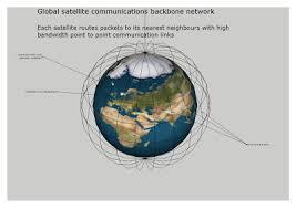 elon musk global internet worldvu satellites 700 sat global internet greg wyler and elon