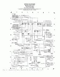 2003 saab 93 wiring diagram wiring diagram simonand