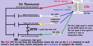 fan wiring color code gandul 45 77 79 119