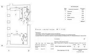 19th Century Floor Plans Modern Interior In An Old House With Touch Of Late 19th Century