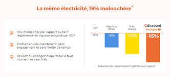 cdiscount si e social cdiscount attaque le marché de l énergie en cassant les prix web