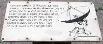 Average House Square Footage by Very Large Array