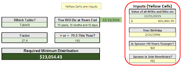 inherited ira rmd table 2016 required minimum distribution rmd excel cfo