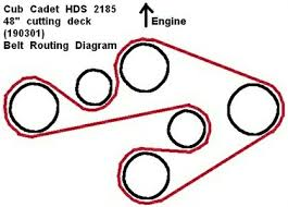 cub cadet deck belt diagram mtd 38 questions u0026 answers with