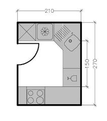 cuisine pour surface plans de cuisine fermée de 3 à 9 m2 côté maison