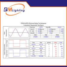 china led grow light from guangzhou wholesaler guangzhou eonboom