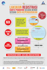 registrasi prabayar telkomsel