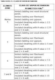 Insulation R Value For Basement Walls by The 2012 Code Encourages Risky Wall Strategies