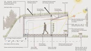 100 berm homes plans 2 bedroom apartment plans india