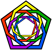 borromean ring borromean rings republished wiki 2