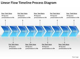 business process flow diagram linear timeline for powerpoint
