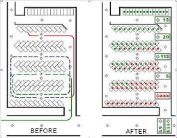 free parking lot layout template divine creative garden at free