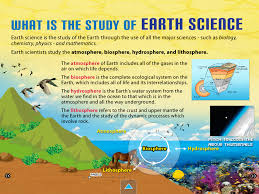 overview of earth science android apps on google play