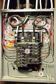 wiring diagram for square d breaker box with regard to installing