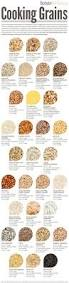 26 best cooking cheats images on pinterest kitchen cooking tips