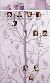 herondale family tree i m addicted to them the