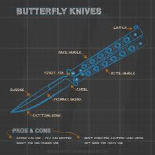 anatomy of a butterfly knife visual ly