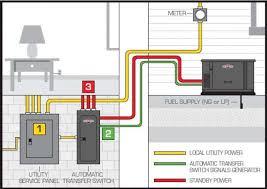 race car wiring diagram machine detail dolgular com