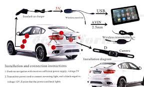 wireless reversing camera diagram wiring diagrams