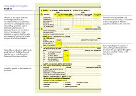 homeschool middle school report card template new homeschool report card template moderndentistry info is all