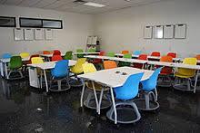 Classroom Desk Set Up Classroom Wikipedia