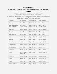 Vegetable Garden Planting Calendar by Xtremehorticulture Of The Desert Vegetable And Herb Planting