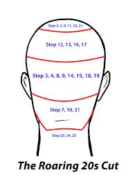 how to cut hair learn the 1920 u0027s men u0027s haircut barber education