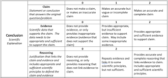 implementing the claim evidence reasoning framework in the