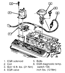 1989 gmc sierra wiring harness 1989 gmc sierra wiring diagram