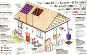 eco home plans simple eco friendly house plans house and home design
