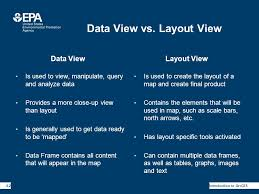 get layout from view introduction to arcgis for environmental scientists module 1 data