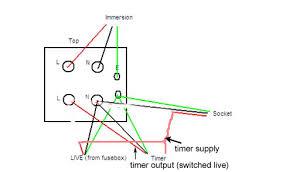 immersion heater circuit diagram u2013 the wiring diagram u2013 readingrat net