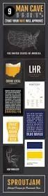 best 25 classy man cave ideas on pinterest bar art bourbon bar man cave prints man cave ideas man cave diy man cave decor