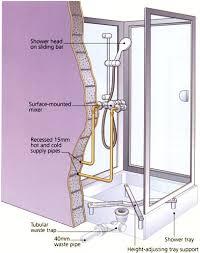 cabina doccia roma montaggio cabina doccia montaggio box doccia roma
