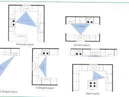 kitchen layout ideas galley galley kitchen layout dimensions kitchen design small kitchen