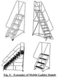 Handrail Requirements Osha Mobile Ladder Stand U0026 Platforms American Ladder Institute
