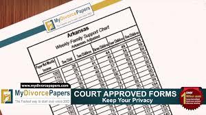 arkansas divorce how to file arkansas divorce forms