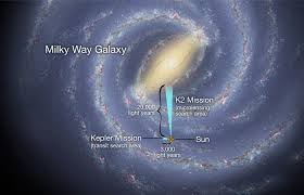 Milky Way Map Nasa U0027s Planet Hunting Kepler And K2 Missions Take Your Questions