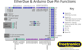 etherdue quickstart guide freetronics detailed pinout wiring
