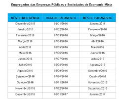 pagamento estado rj maio 2016 proderj contracheque 2018 tabela e informações