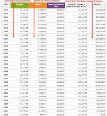 personal loan amortization table loan amortization calculator monthly payment loan amortization