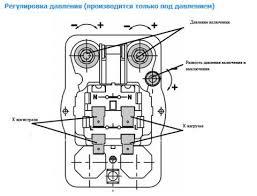 hd wallpapers condor pressure switch wiring diagram ewalliphonegi ml