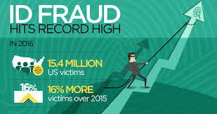 Identity Theft Red Flags Identity Theft Continues To Increase In Volume U0026 Value