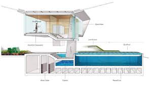 eco house plans eco house design the phantom eco house diller scofidio