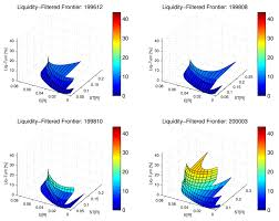 fitness landscape analysis for computational finance