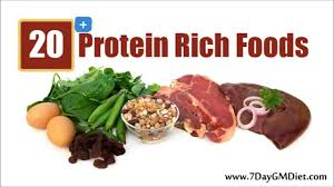 20 high protein foods best protein sources for vegetarians u0026 non