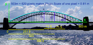 sydney harbour bridge mathematics passy u0027s world of mathematics