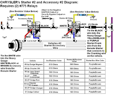 300m wiring diagram fuse box diagram chrysler sebring fuse wiring